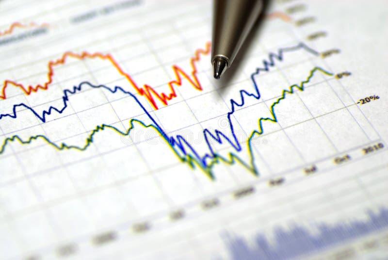 Wykresy dla Pieniężnych lub rynku papierów wartościowych map obrazy stock