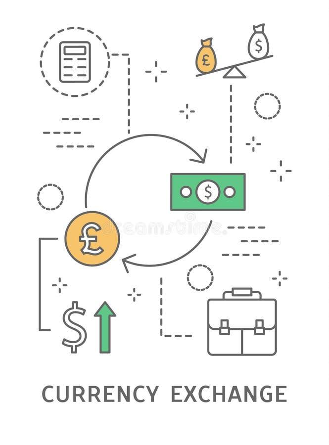 Wymiany Walut ilustracja ilustracja wektor