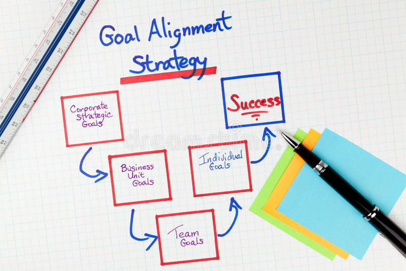 wyrównania biznesowa diagrama celów strategia obraz stock