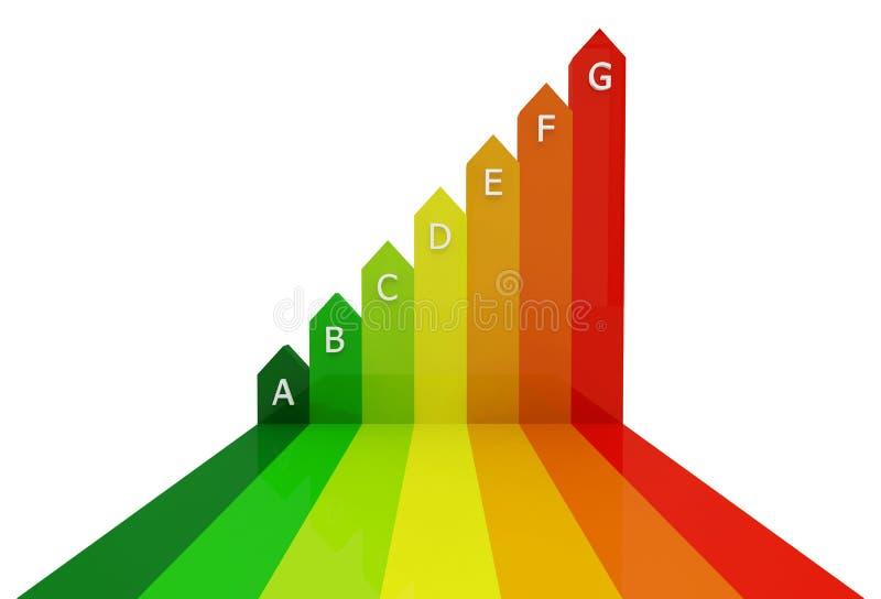Występ energetyczna równowaga 3d ilustracji