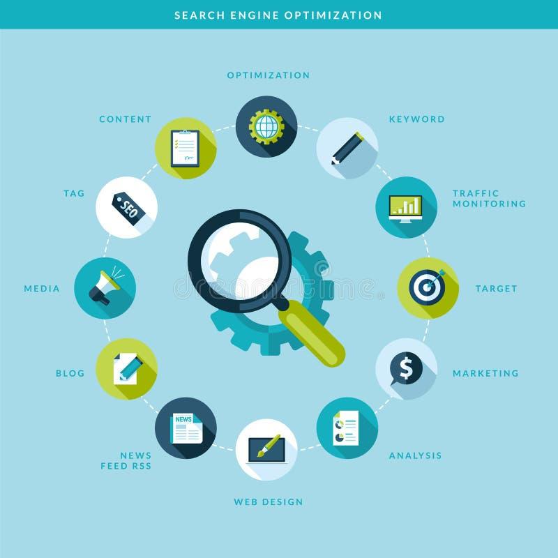 Wyszukiwarka optymalizacja proces ilustracja wektor