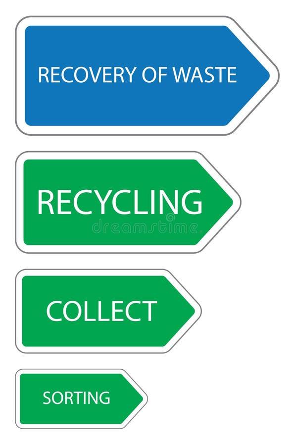 Wyzdrowienie odpady royalty ilustracja