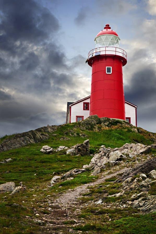 wzgórze latarnia morska obraz royalty free