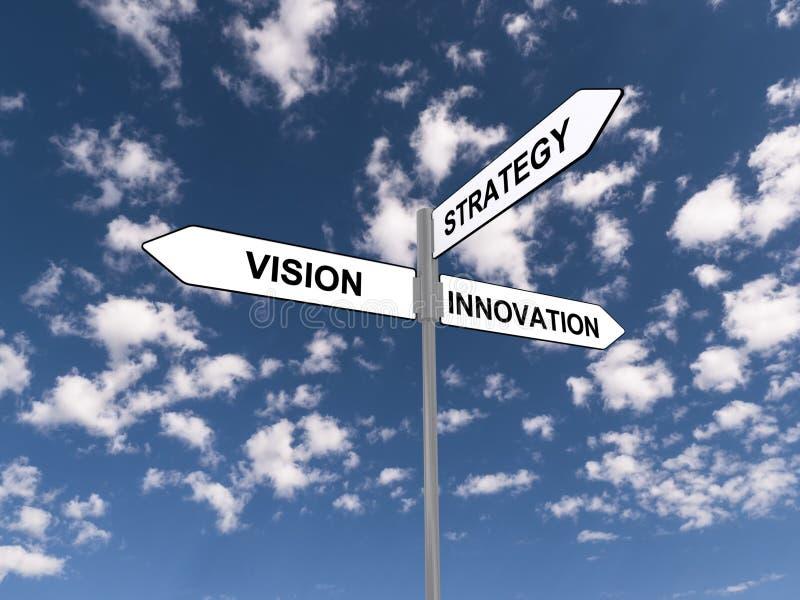 Wzrok innowaci strategia ilustracja wektor