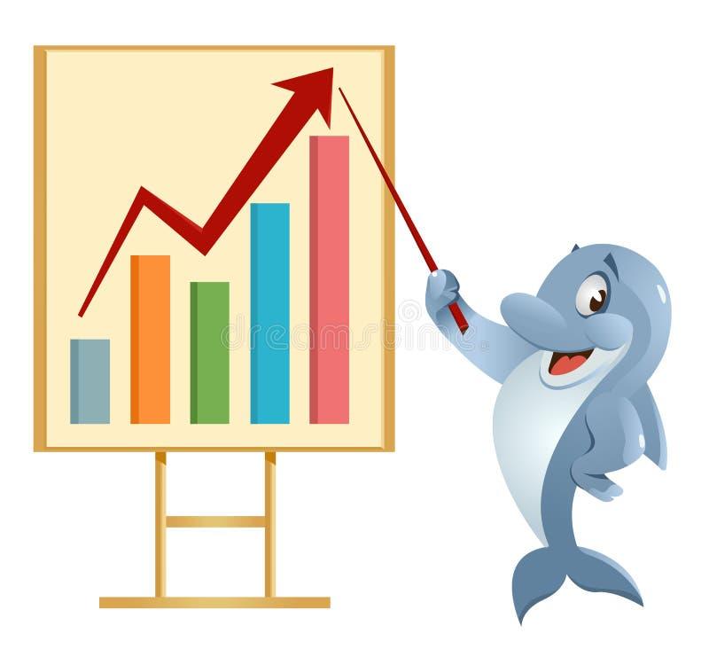 Wzrostowa Mapa Kreskówka delfin robi prezentaci ilustracji