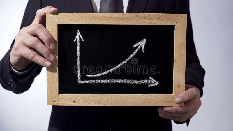 Wzrostowy wykresu rysunek na blackboard, biznesmena mienia znak, biznesowy pojęcie obrazy stock