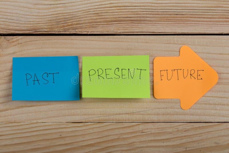 ' Afgelopen, huidig, future' , wordt de uitdrukking geschreven op kleurrijke stickers op houten bureau royalty-vrije stock afbeelding