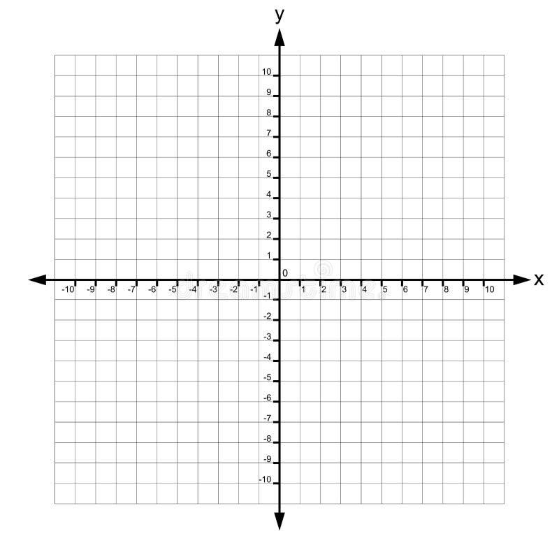X e linha central de y com vetor dos números ilustração do vetor