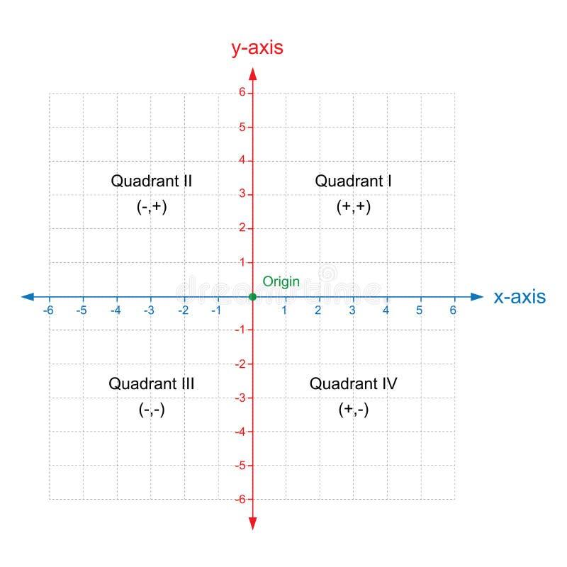 X e sistema cartesiano do plano coordenado da linha central de y colorido no vetor branco do fundo ilustração stock