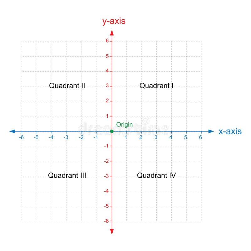 X et système cartésien d'avion du même rang d'axe des ordonnées coloré sur le vecteur blanc de fond illustration de vecteur