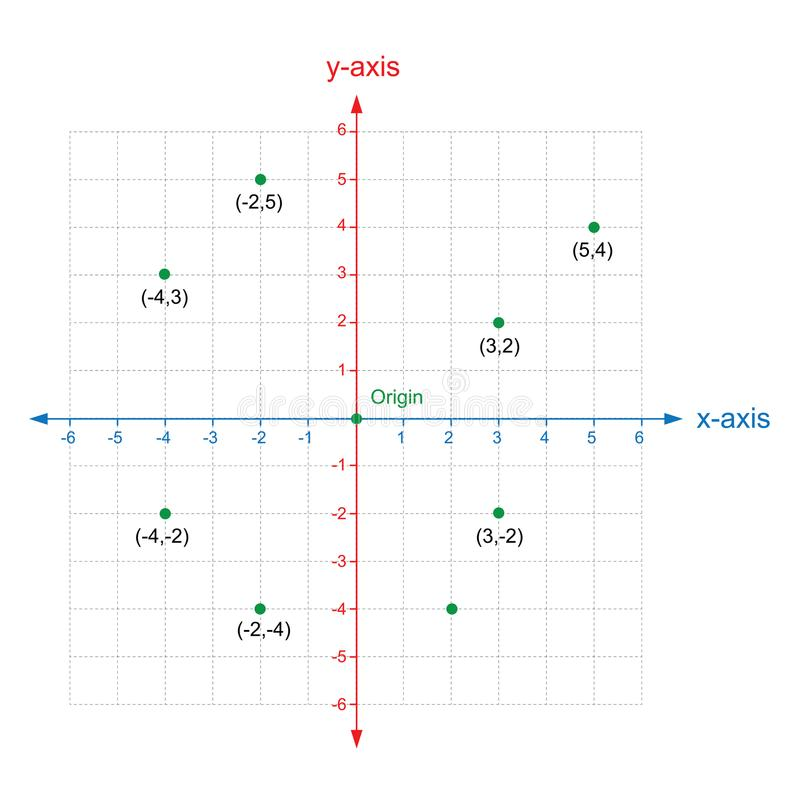 X and y axis Cartesian coordinate plane system colored on white background vector. Illustration vector illustration