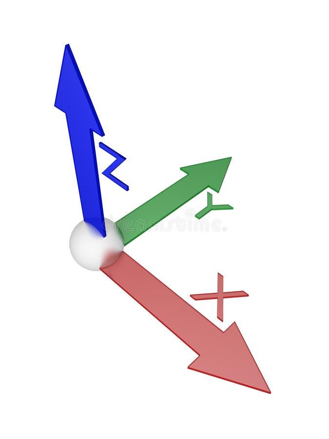 X, y, z - beigeordnete Nadelanzeige stock abbildung