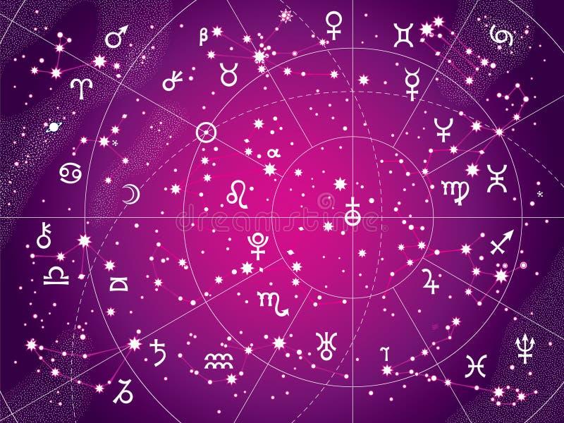 XII constellations de version de pourpre d'antiquité de zodiaque illustration stock
