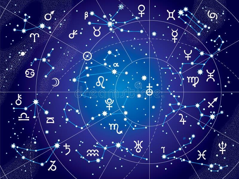 XII gwiazdozbiory zodiak (Pozafioletowa projekt wersja) royalty ilustracja