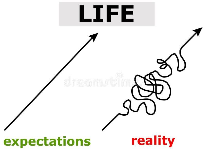 Żyć oczekiwania ilustracja wektor