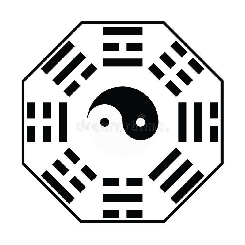 Yang de Yin, livre des changements illustration libre de droits