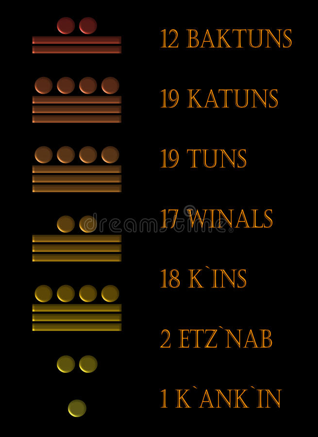 The Year 2012 in Maya Numbers. On black background vector illustration