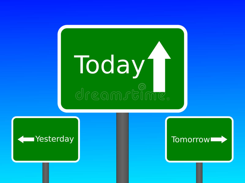 Yesterday Today Tomorrow. An image of a set of signs that say Yesterday Today Tomorrow vector illustration
