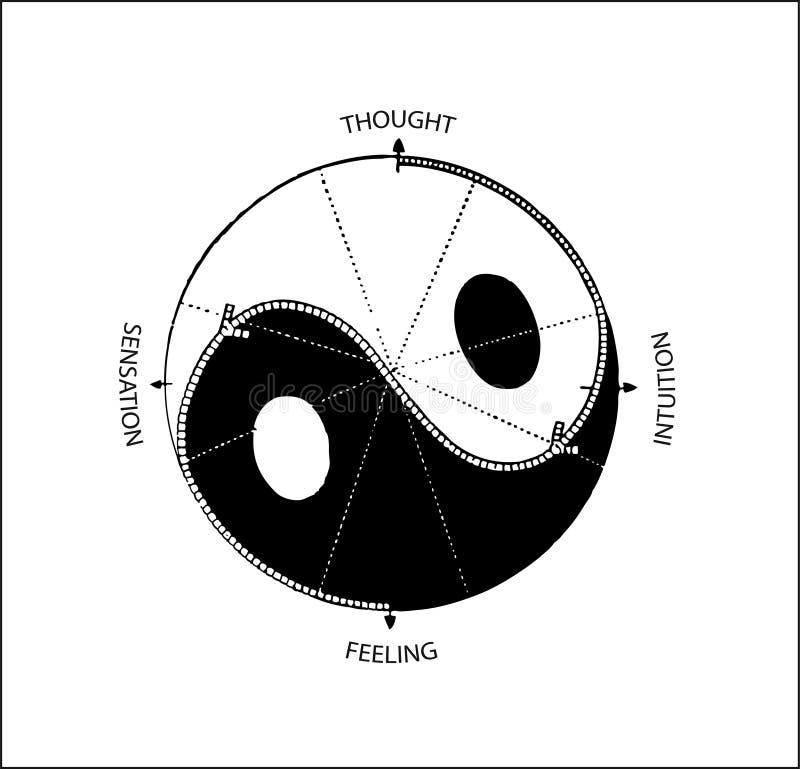 Yin en teken Yang vector illustratie