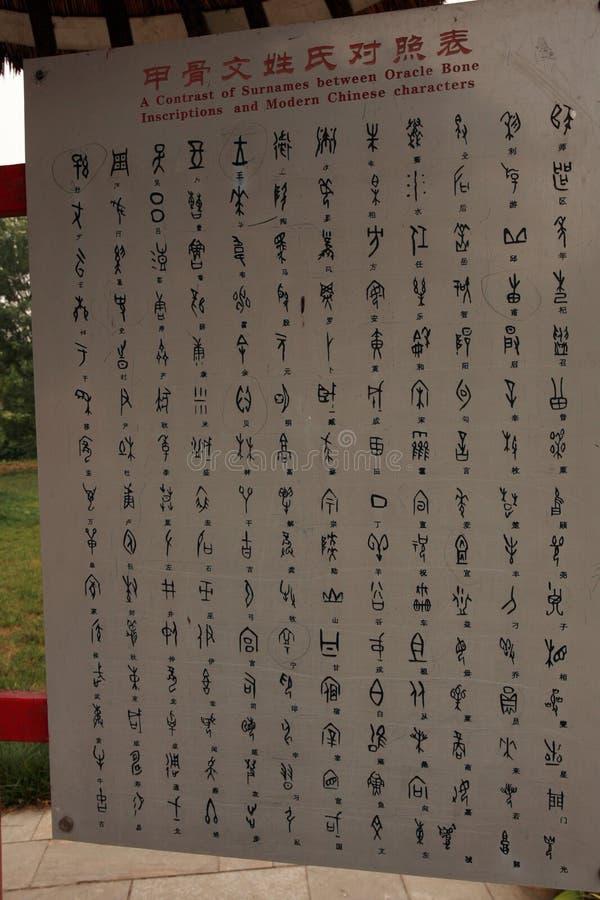 Yin Xu lizenzfreies stockbild