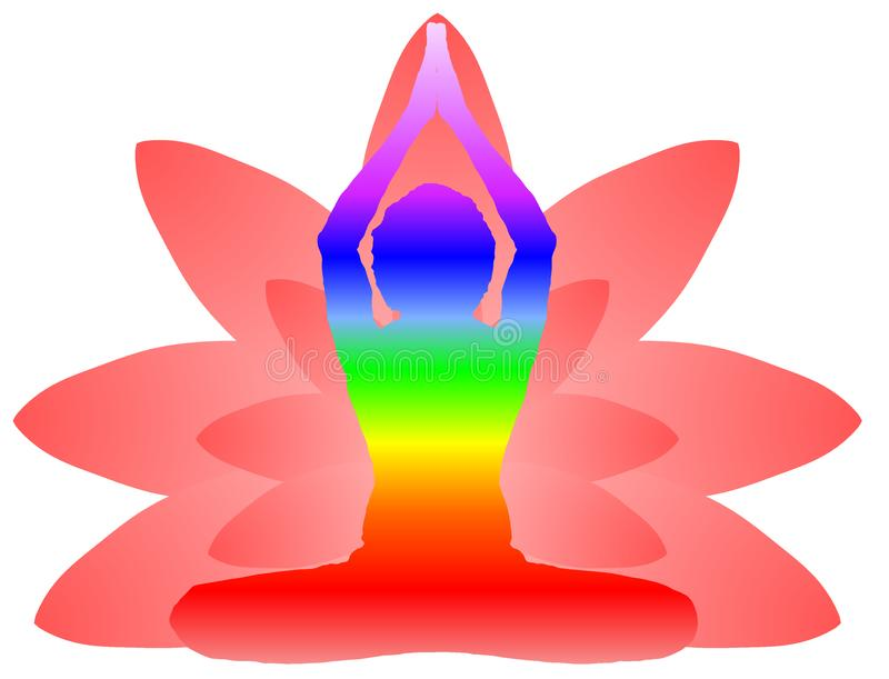 Yoga Day meditation parvastasna pose banner with seven aura energy Chakra against pink lotus petals with beautiful gradient vector. Design computer graphic web vector illustration