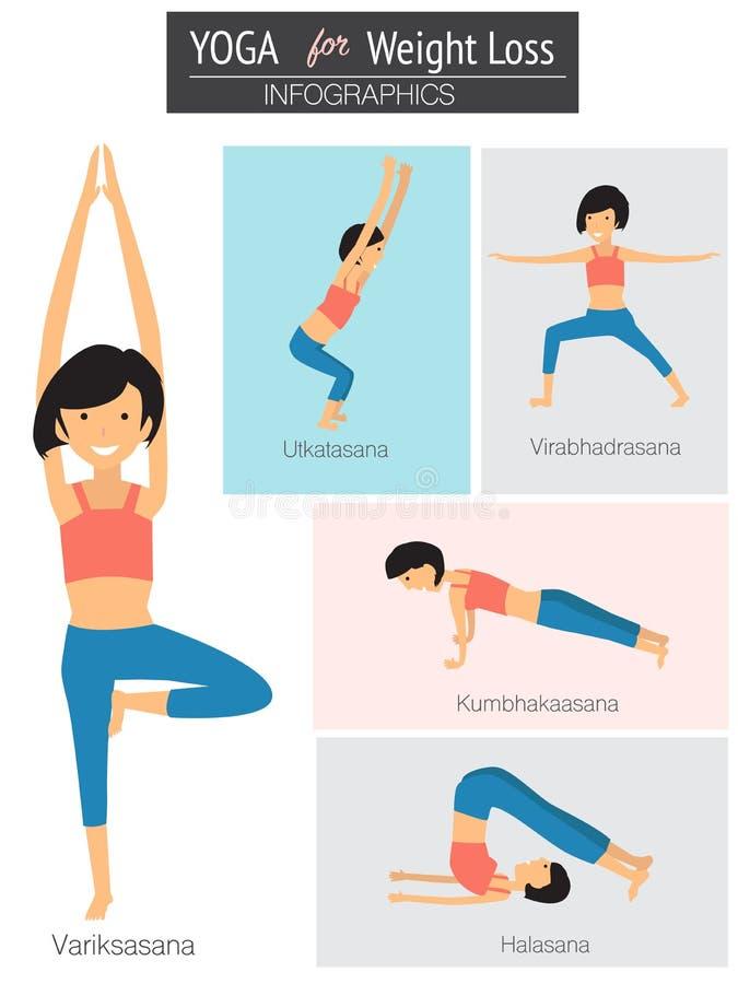 Yoga för vektor för infographics för viktförlust royaltyfri illustrationer