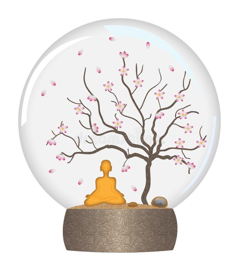 Yoga-glass Ball Stock Images