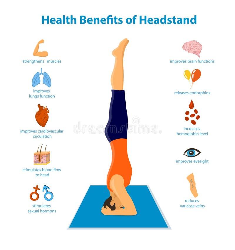 Yoga Headstand Health benefits stock illustration