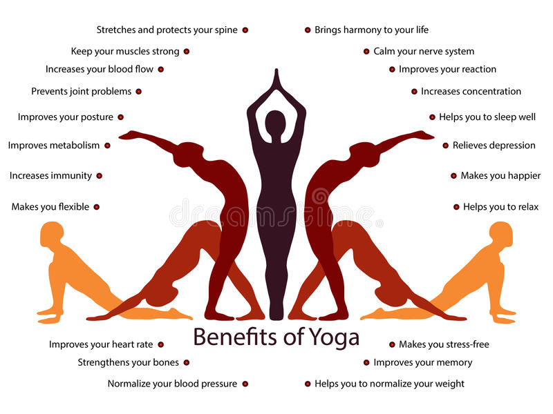 Download Yoga Infographics Benefits Of Practice Stock Vector