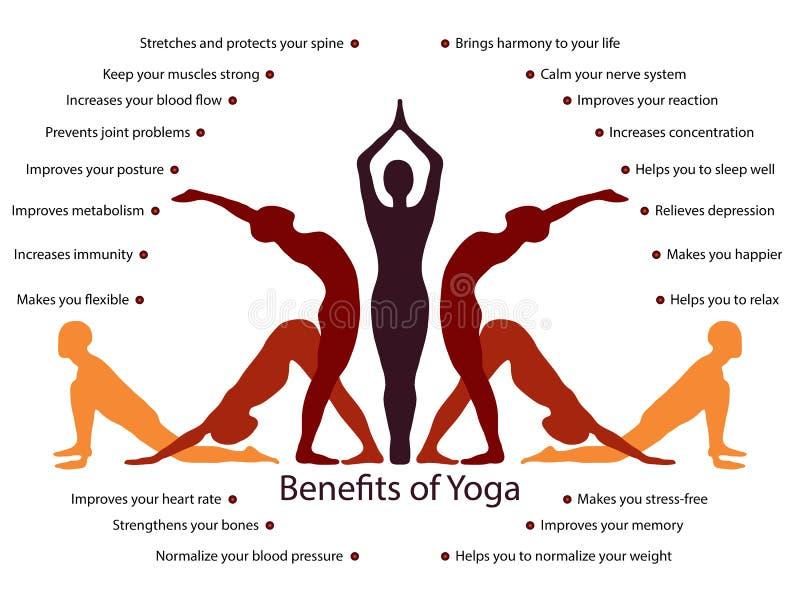 Yoga infographics, benefits of yoga practice. Yoga infographics, mental and physical benefits of practice stock illustration