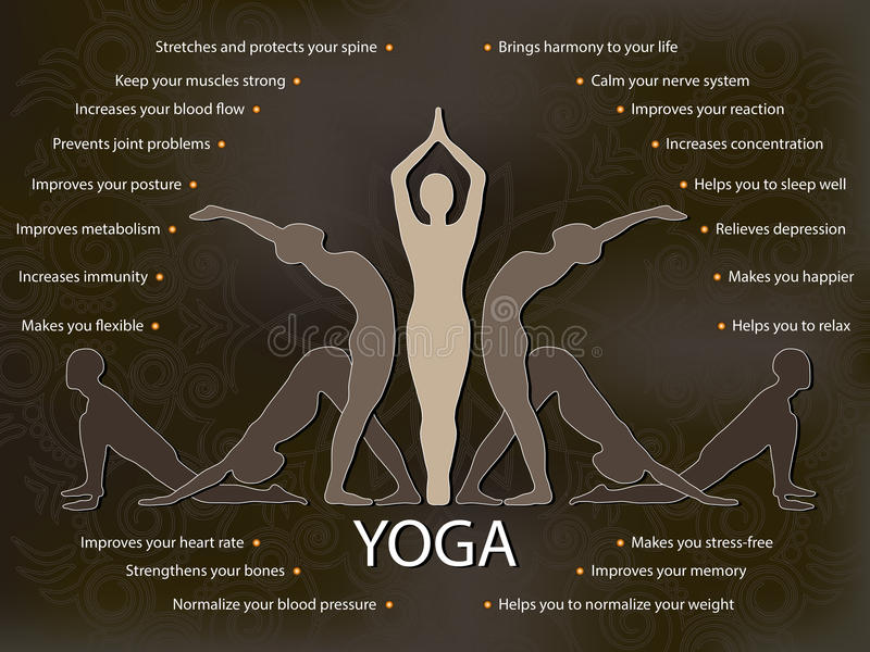 Yoga infographics, benefits of yoga practice. Yoga infographics, mental and physical benefits of practice vector illustration