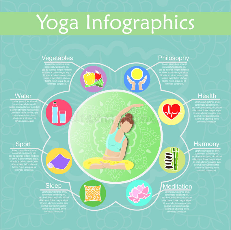 Yoga och sund livsstilinfographics royaltyfri illustrationer