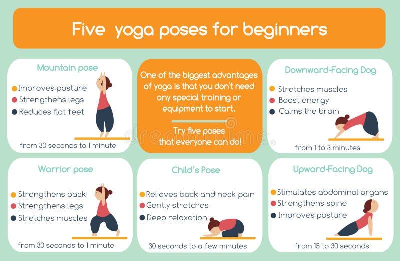Yoga poserar för infographic nybörjare stock illustrationer