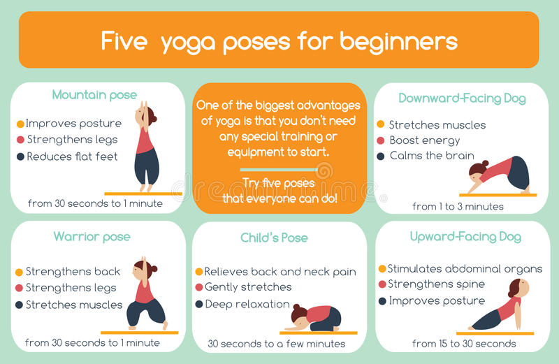 Yoga poses for beginners infographic. Five poses that everyone can do stock illustration