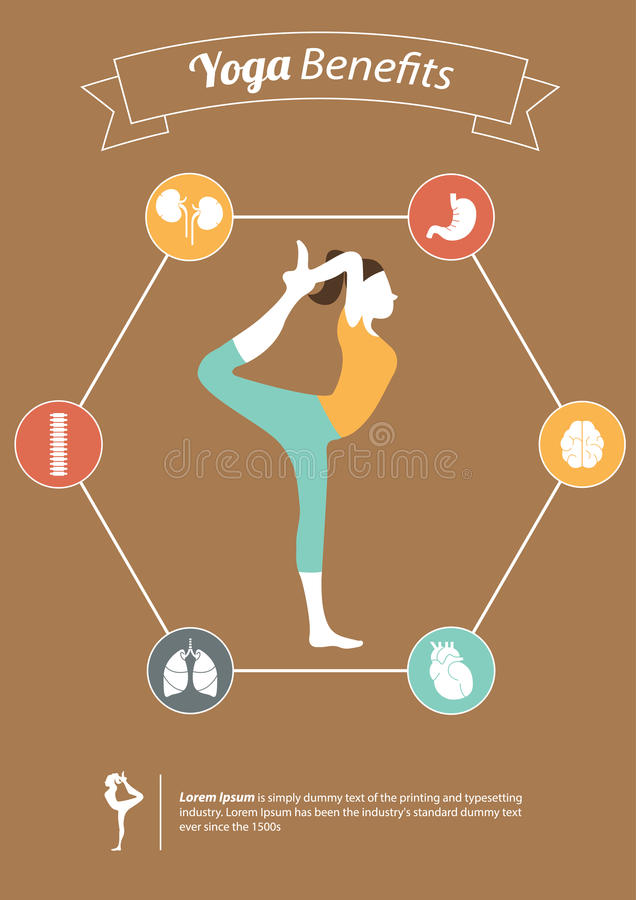 Yoga Poses and Yoga Benefits in Flat Design with Set of Organ Icon. royalty free illustration