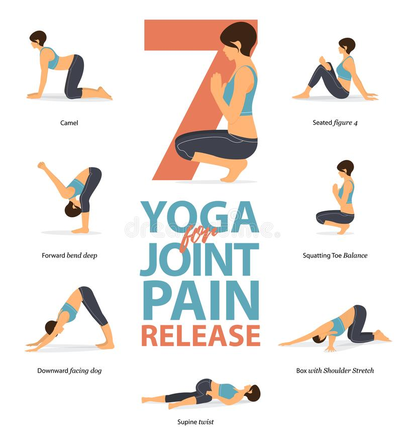 Free Yoga Postures Female Figures Infographic . 7 Yoga Poses For Joint Pain Release Flat Design. Royalty Free Stock Image - 145486386