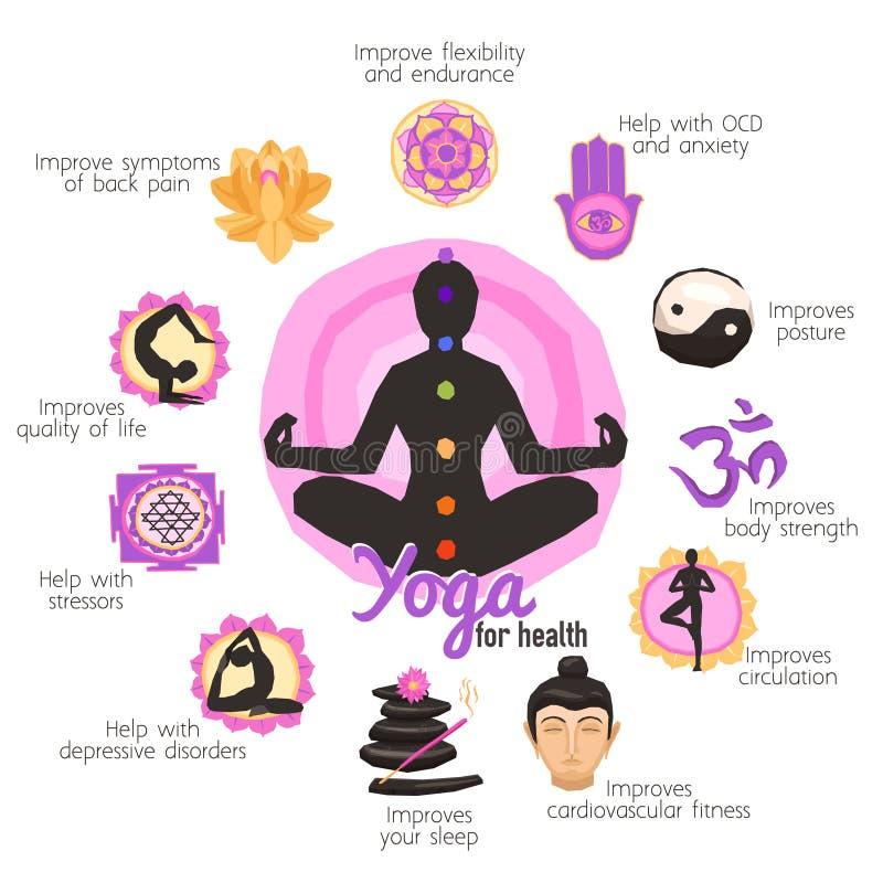 Yogainfographicsuppsättning vektor illustrationer