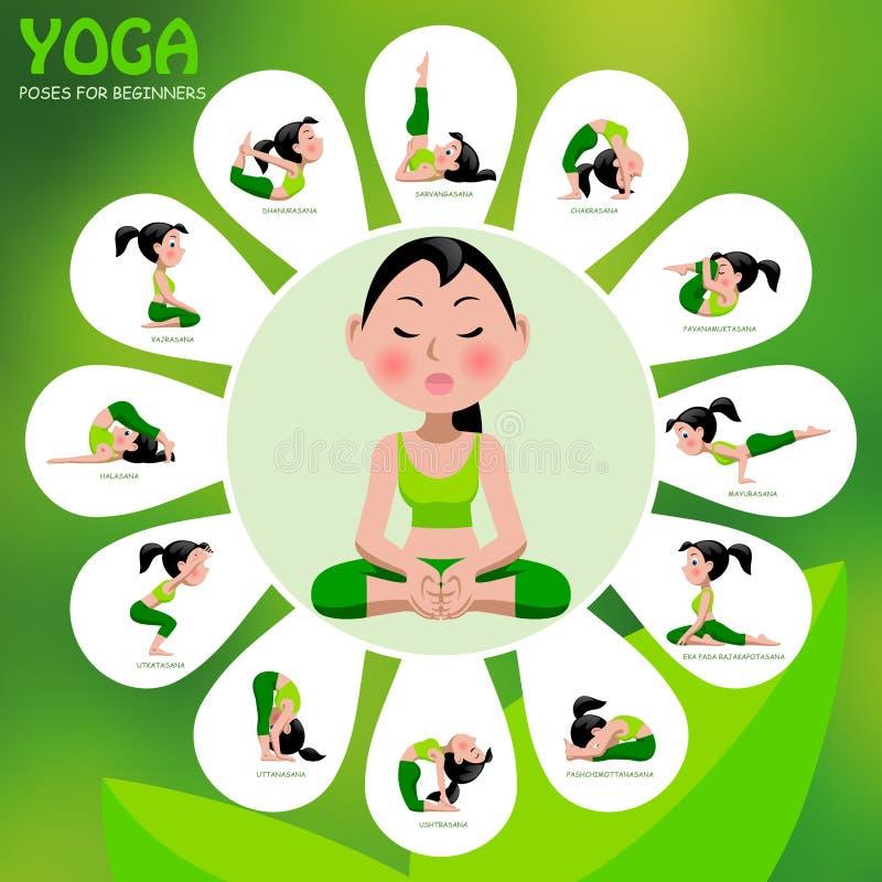 Yogamallen med poserar och titlar på grön bakgrund vektor illustrationer