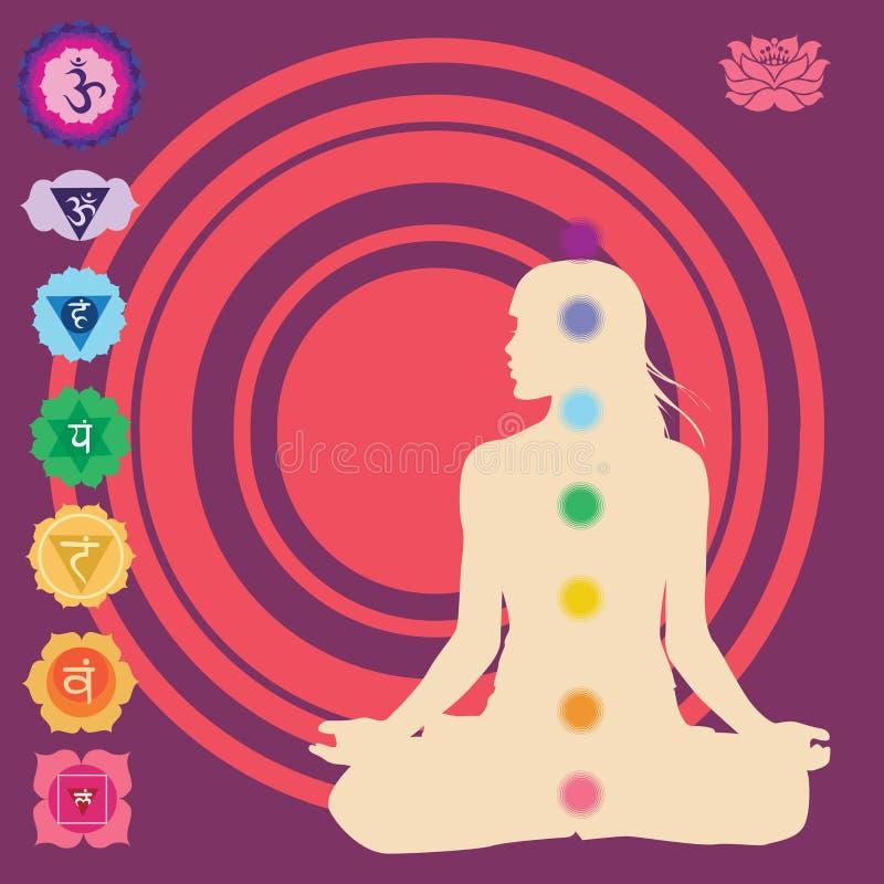 Yogatryck med symboler av sju chakras vektor illustrationer