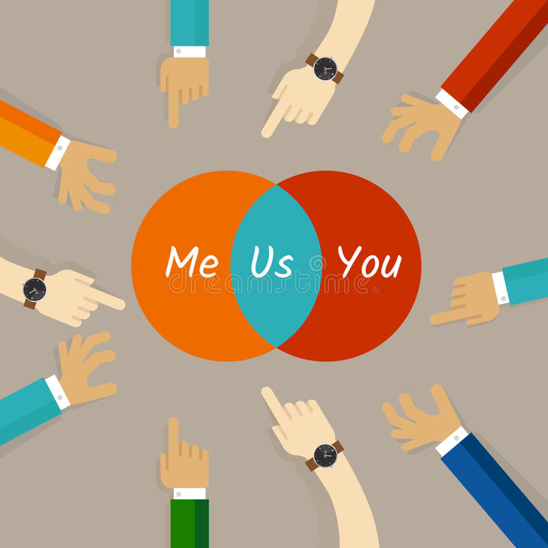 Free You And Me Are Us Concept Of Team Work Relationship Spirit Collaboration Community Building Synergy In Circle Diagram Royalty Free Stock Photos - 90198148