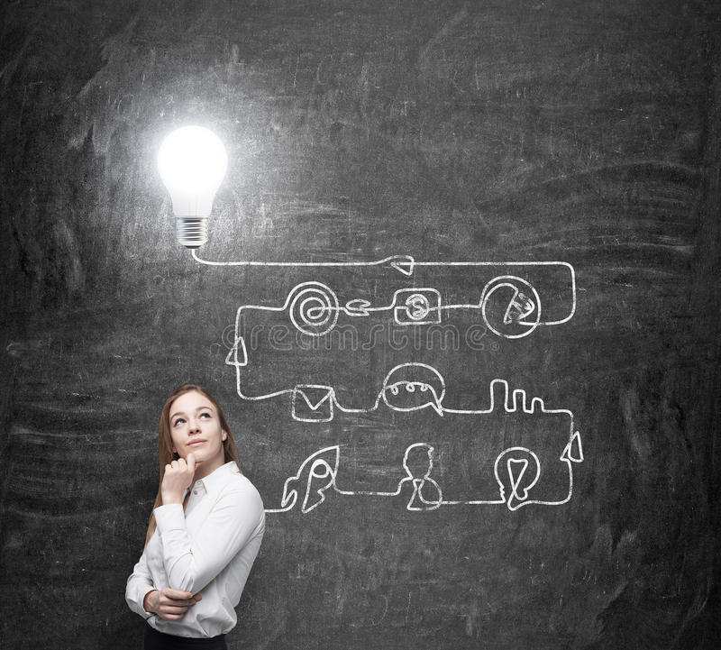 A young beautiful lady is thinking about the process of developing a new idea. A flowchart is drawn on the black chalkboard with d. Ifferent stages of stock photography