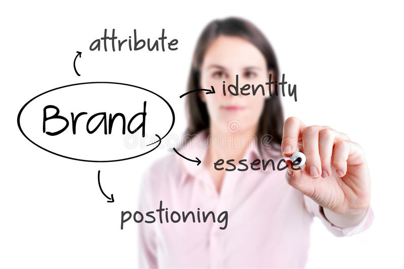 Young business woman writing brand concept. stock photos
