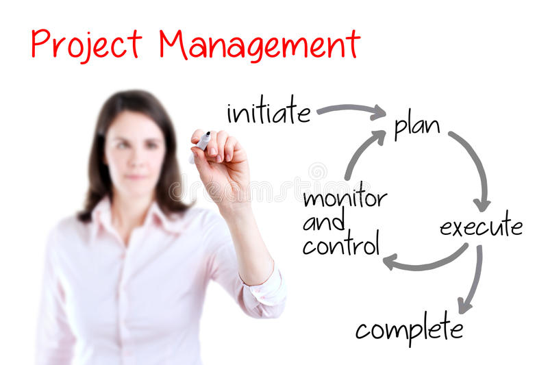 Young business woman writing project management workflow. Isolated on white. stock image