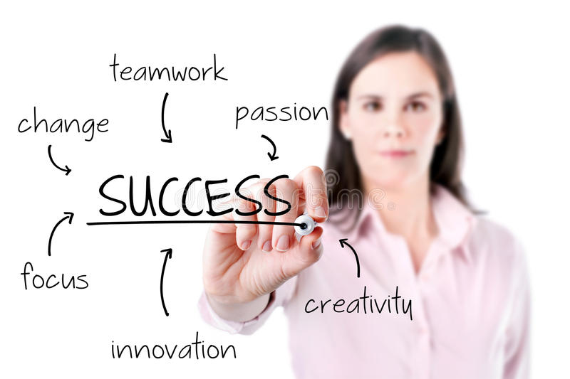 Young business woman writing success diagram on glass board with marker, white background. Young business woman writing success diagram on glass board with royalty free stock image