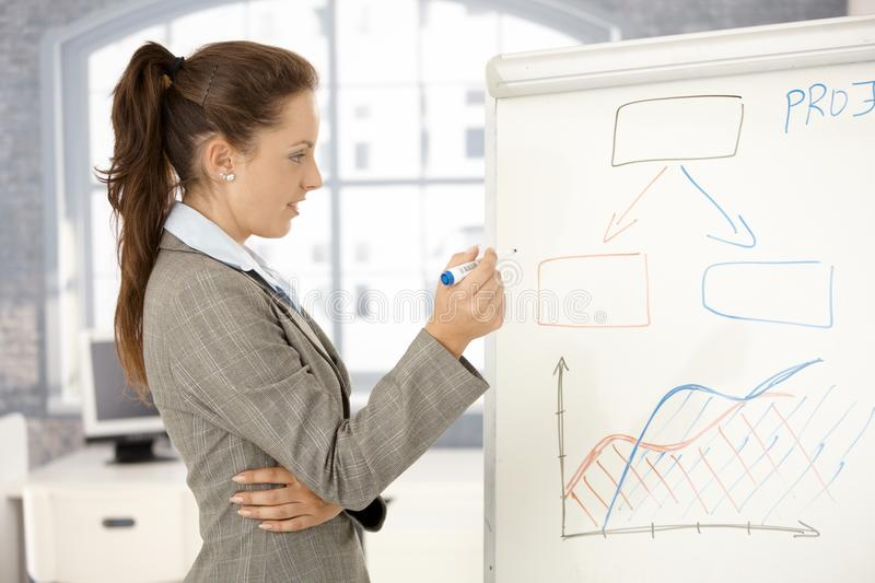 Young businesswoman presenting in office. Young attractive businesswoman doing presentation in office, standing front of whiteboard, drawing diagram royalty free stock image