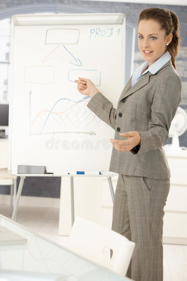 Download Young Businesswoman Presenting In Office Royalty Free Stock Images - Image: 17097759