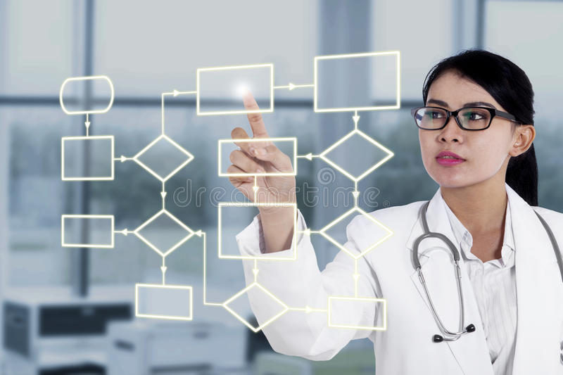 Young doctor pressing flowchart button. Asian female doctor pressing a button of the flowchart scheme on the futuristic screen at hospital stock photography