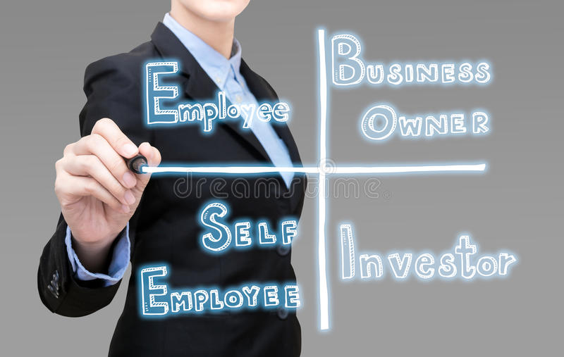 Young Smart business woman writing cashflow quadrant idea stock images