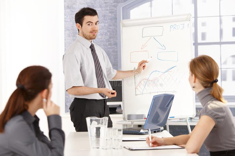 Young team having business training royalty free stock photo