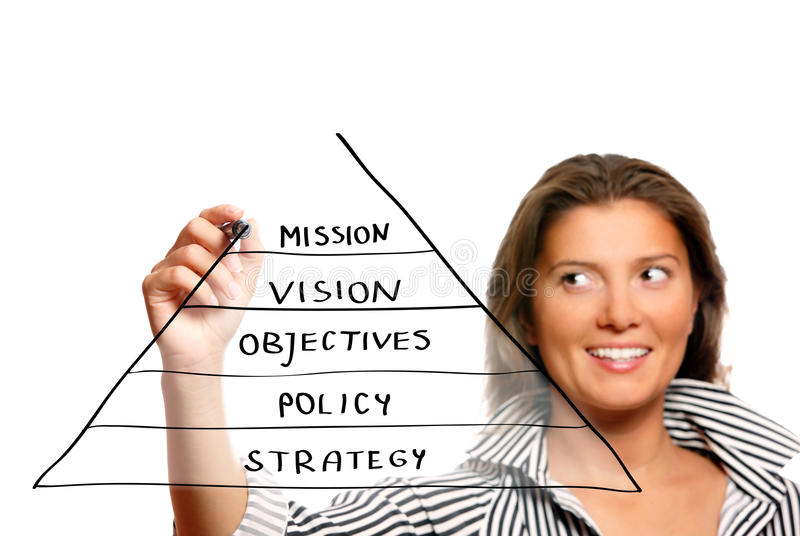 Download Young Woman Drawing A Business Pyramid Stock Image - Image: 16596553